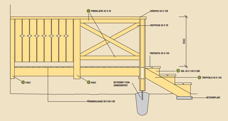 terrassi-konstruktsioon1